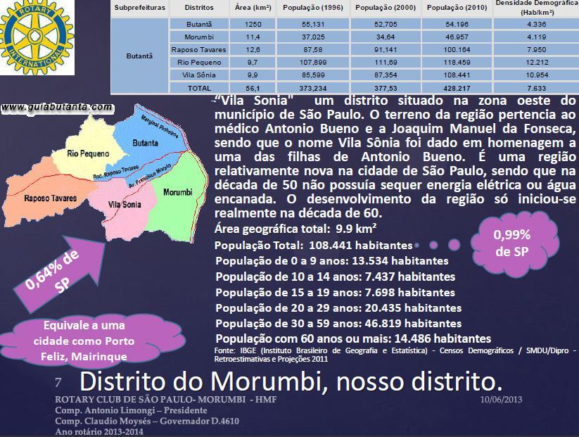 Dados do Morumbi - pag7