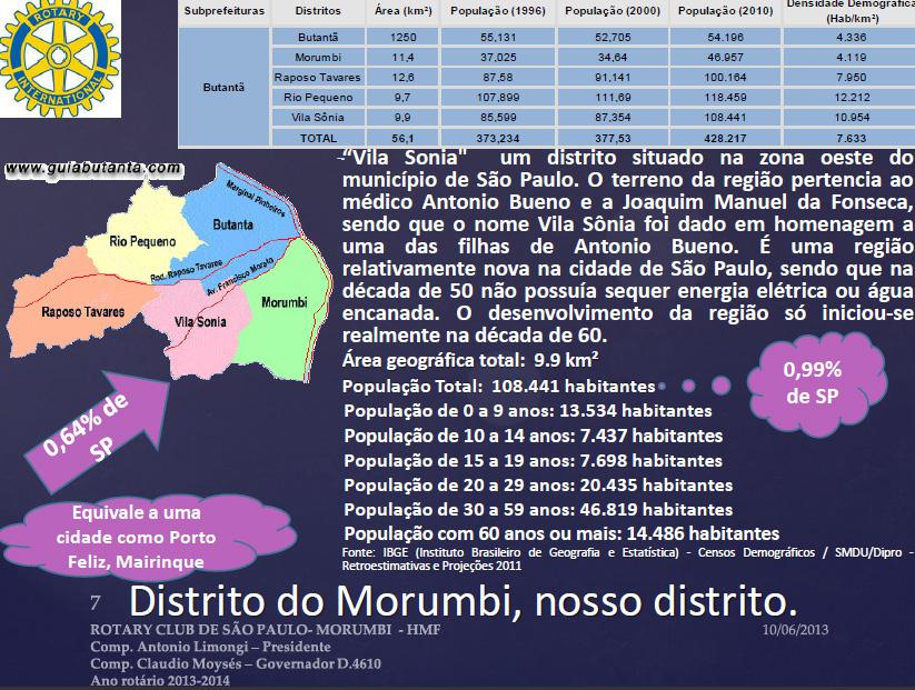 Dados do Morumbi - pag9